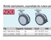 ROTILA HAFELE DIM 80 CU FRANA 80 KG GRI COD 661.36.501