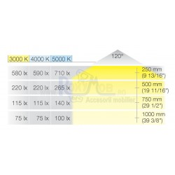 SPOT LED 3031 ROTUND 5000K LR 55MM 140LM 833.75.122