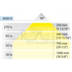 CORP ILUMINAT LED 9004 PATRAT LR SENZOR BATERIE 833.87.021